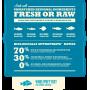 Сухой корм для собак Acana Regionals Pacifica беззерновой с рыбой 11.4 кг