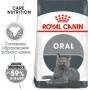 Сухой корм для кошек Royal Canin Oral Care для профилактики зубного камня 8 кг