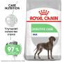 Сухой корм для собак Royal Canin Maxi Digestive Care при чувствительном пищеварении (для крупных пород) 10 кг