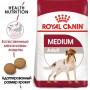 Сухой корм для собак Royal Canin Medium Adult (для средних пород) 15 кг