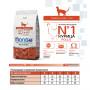 Сухой корм для пожилых кошек Monge Natural Superpremium Senior, с курицей 400 г