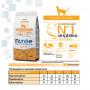 Сухой корм для кошек Monge Natural Superpremium Light, низкокалорийный, для профилактики избыточного веса, с индейкой 1.5 кг